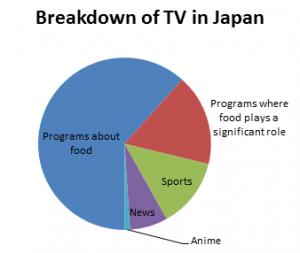 tv_in_japan